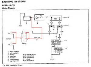 suzuki boulevard s50 wiring diagram suzuki starter wiring diagram elsavadorla