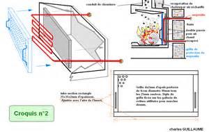 circuit de chauffage central radiateur avec insert 224 multi