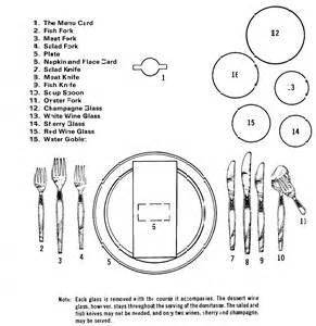How To Set Up A Table by Table Set Up Bahan Ajar Perhotelan
