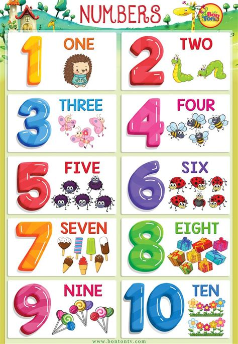 numbers poster numbers    kids math printable flash card  learning num