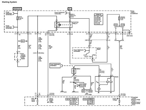 chevy ignition switch wiring diagram 1994 chevy s10 fuse