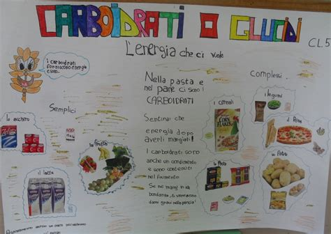 progetto sull alimentazione progetto alimentazione scuola primaria schede ut84