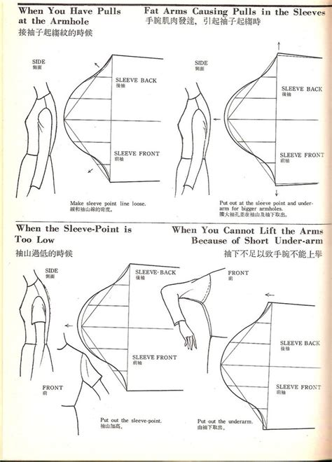 pattern drafting instructions 1000 ideas about pattern drafting on pinterest inkle