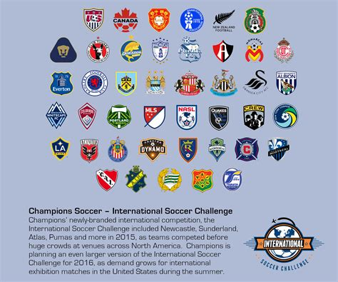 international soccer challenge about international soccer challenge