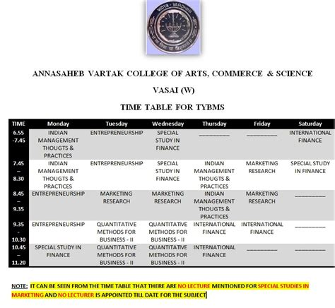 Pch Games Rigged - anna saheb vartak college vasai no lecture for special study in marketing for tybms