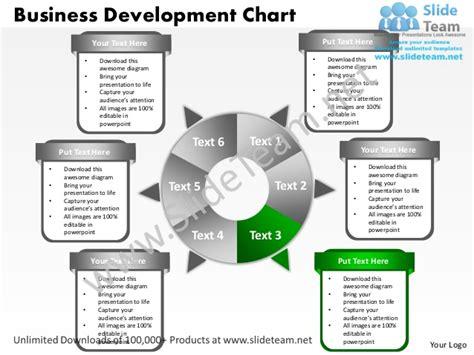Business Development Chart Powerpoint Templates 0712 Business Development Ppt Templates