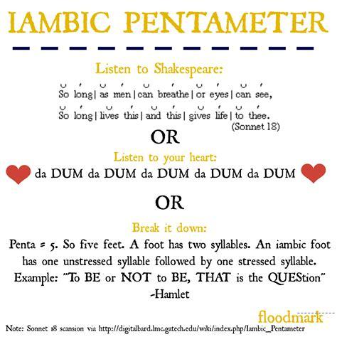 write iambic pentameter bing images