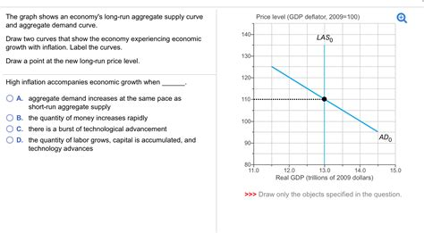how to draw economic graphs solved the graph shows an economy s run aggregate su
