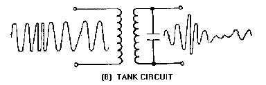 slope detector slope detection