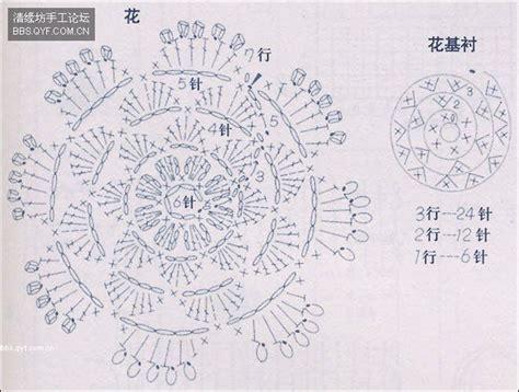Pola Motif Chevrons Pattern rajut handmade