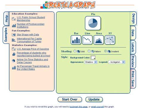 create a graph create a graph elizabeth b thomsen