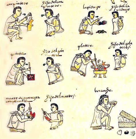 imagenes y palabras que identifiquen a colombia glosario de palabras prehisp 225 nicas que usamos