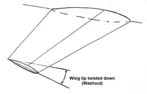design washout definition aerospaceweb org ask us wing twist and dihedral