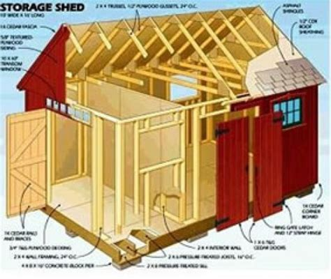 Free 8x12 Shed Plans by Backyard Shed Plans And Roof Design Shed Diy Plans