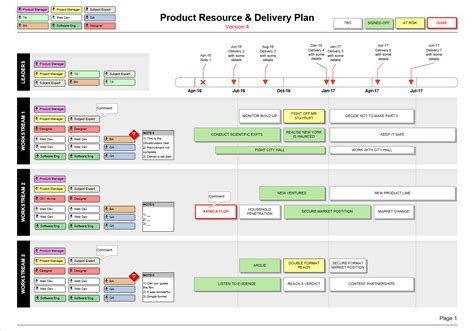 resource planner template product resource delivery plan teams roles timeline