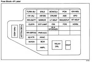 2010 malibu radio fuse location autos post