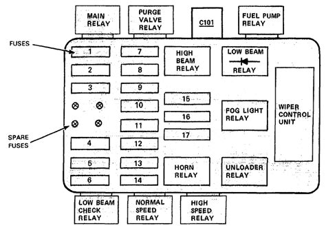 fusible resistor diagram 2007 ford mustang fuse panel diagram 2007 get free image about wiring diagram
