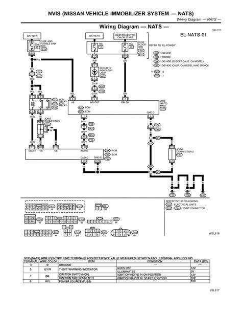 saturn electrical problems saturn sl2 electrical system 1999 saturn sl2 problems