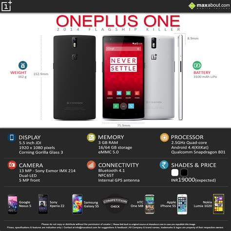 one to one mobile phone facts oneplus one smartphone