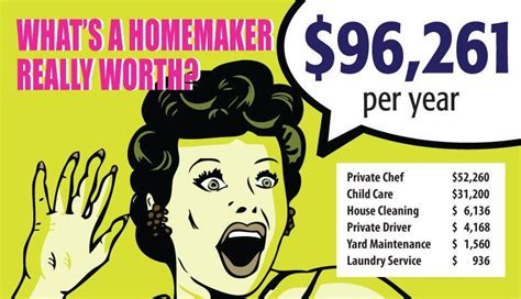 homemaking homemaker chic