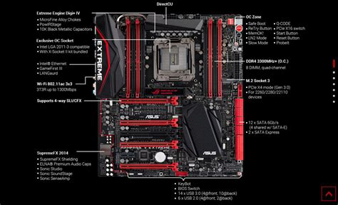 Pcie Ssd For Gaming Motherboard Wd Black Pcie 256gb m 2 sata express vs pci express 3 0 x16 slot 1 3 in sli page 2