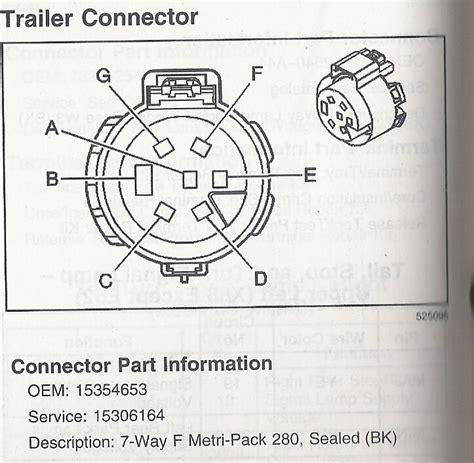 generous trailer wiring color code contemporary