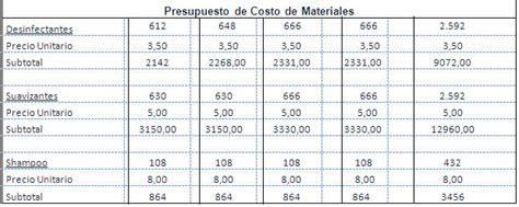 020 ejemplo de presupuesto mano de obra materiales y 020 ejemplo de presupuesto mano de obra materiales y 020