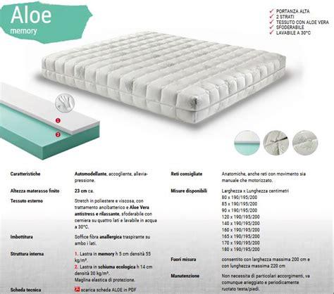 quanto costa un materasso prezzi materassi