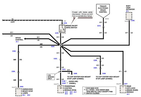 96 s10 abs wiring diagram get free image about wiring