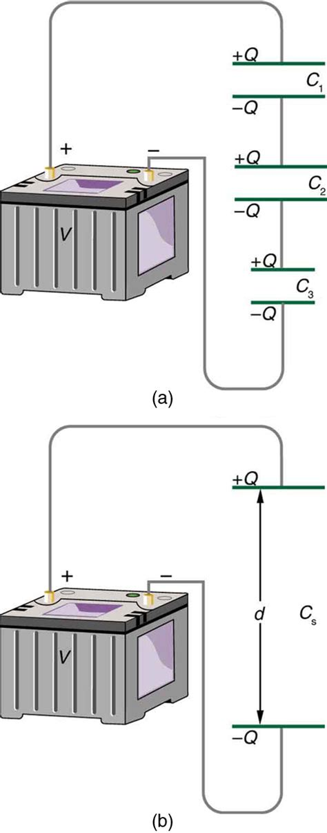 voltage across capacitor plates capacitors in series and parallel 183 physics