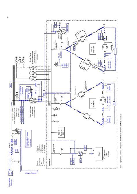 substation design application guide pdf substation design and application