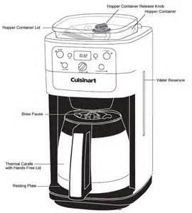Cuisinart Burr Coffee Grinder Troubleshooting Cuisinart Dgb 900bc Automatic Coffee Maker 12 Cup Burr