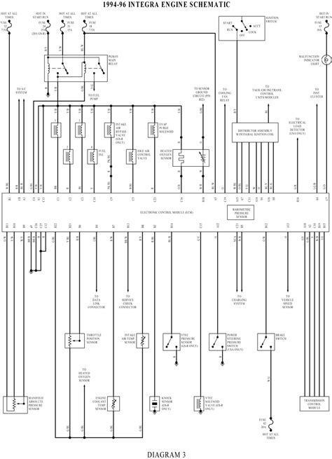 cl meter circuit diagram car wiring 1994 acura integra wiring diagram exterior