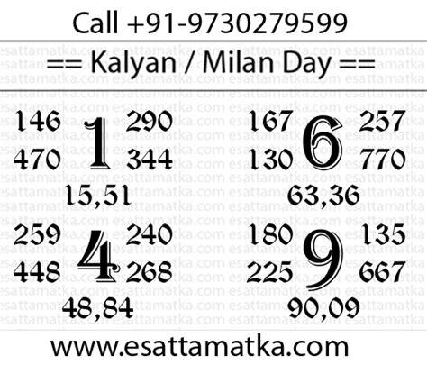 kalyan matka chart with pana matka chart with pana 2015 www pixshark com images