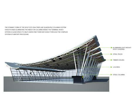 House Roof Structure Design 28 Images Roof Framing Geometry Eyebrow Barrel Dormer