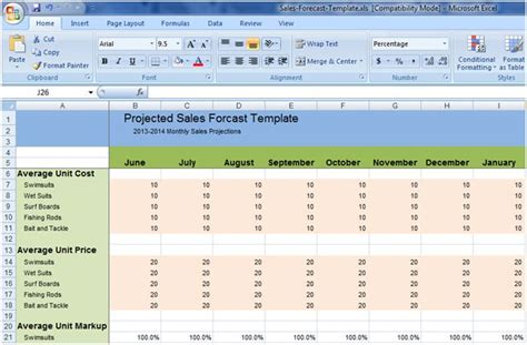 forecast report template projected sales forecast template excel xls excel