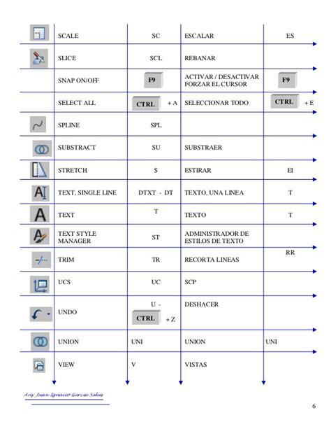 comando zoom autocad layout autocad comandos