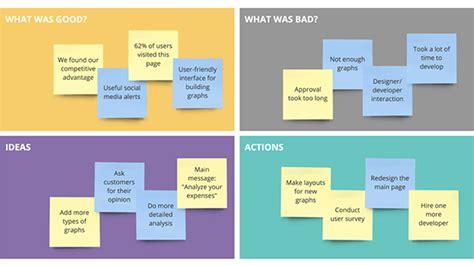 Collaborative Platform For Software Development Teams Agile Retrospective Template
