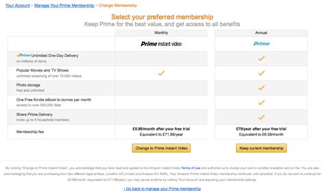 how do i cancel prime membership and membership trial and get a refund books how to cancel prime unsubcribe from prime