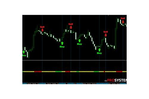professional forex trader indicators of stress