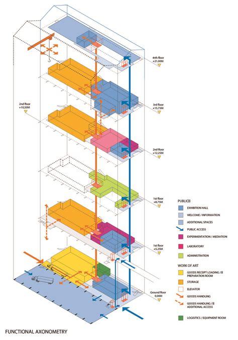 exploded floor plan gallery of frac dunkerque lacaton vassal 46