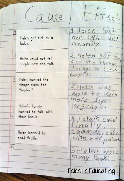 helen keller biography 4th grade helen keller cause and effect freebie social studies