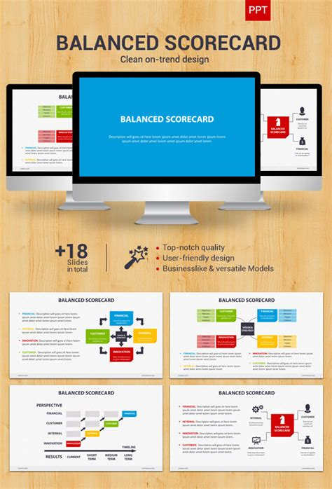 Balanced Scorecard Powerpoint Template Management And Balanced Scorecard Powerpoint Presentation