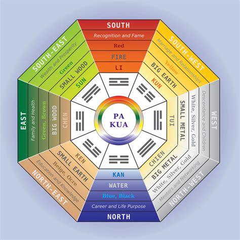 farben im wohnraum mit der wirkung der farbe im wohnraum oder wellness