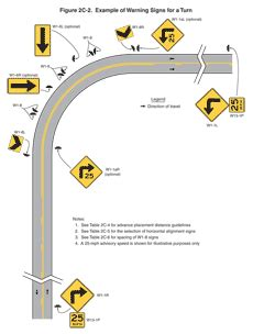 c section warning signs chapter 2c mutcd 2009 edition fhwa