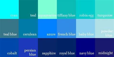 different color blues shades of bluecolor names shades of blue color names