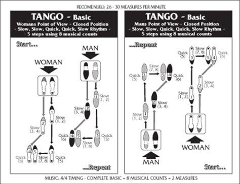 zumba steps diagram rumba dance step pattern google search dance steps