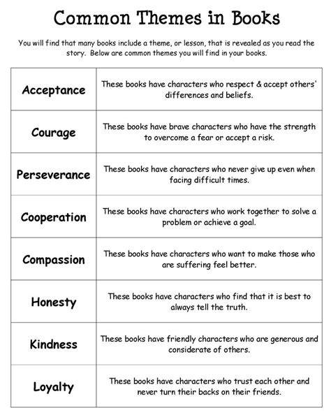 Themes In Literature Explained | themes in literature school pinterest school child