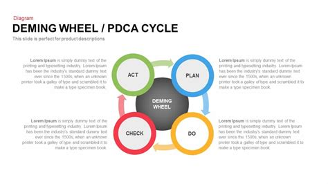 deming diagram deming cycle diagram pictures to pin on pinsdaddy