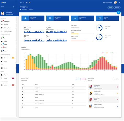 themes default bootstrap css global css peak material design bootstrap 4 admin template admin